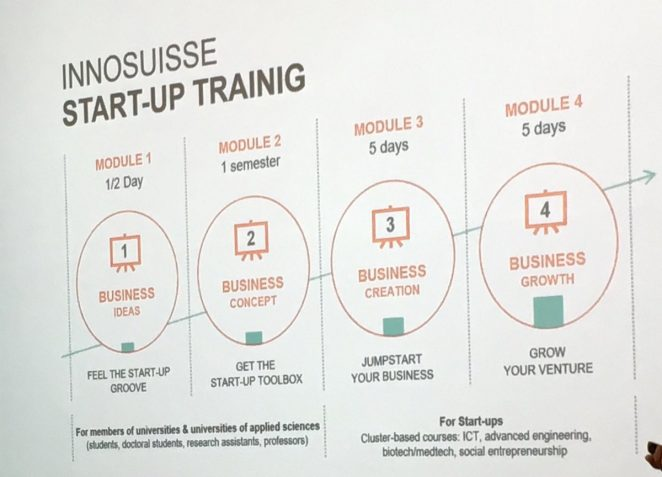 7 Ways for Start-Up Financing